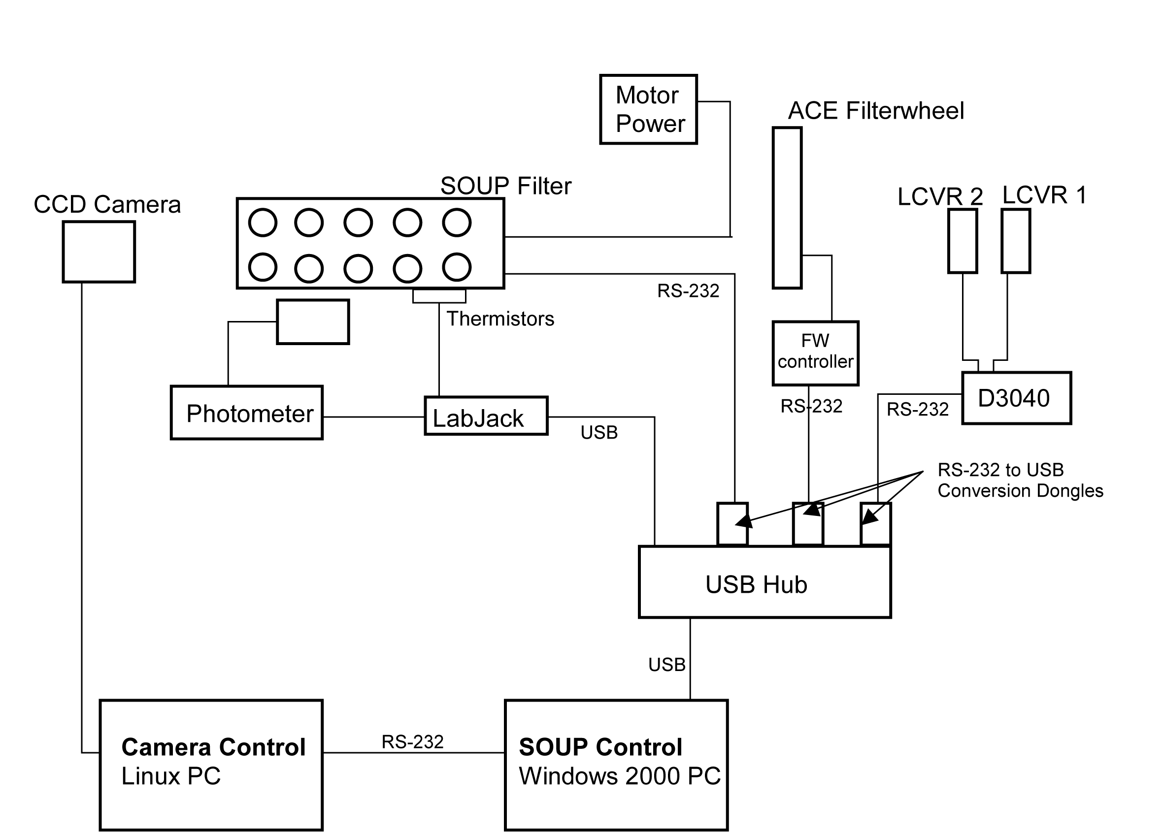 Functional Block Diagram Soup Circuit Connection Diagrams Tuneable Filter User S Manual Rh Isf Astro Su Se Explained